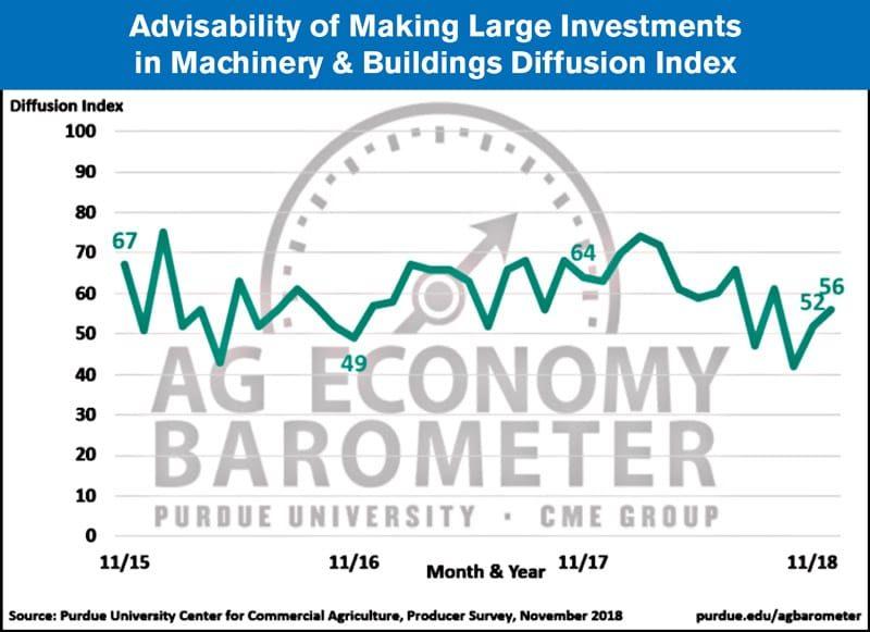 AEI-Purdue-Survey-November