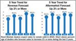 Dealers Expect 2019 Revenue Growth_AEI_0119.jpg