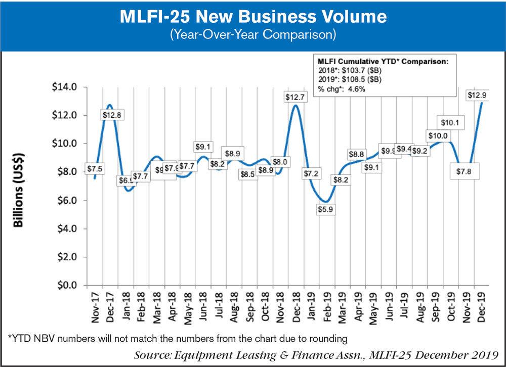 ELFA MLFI-25 January