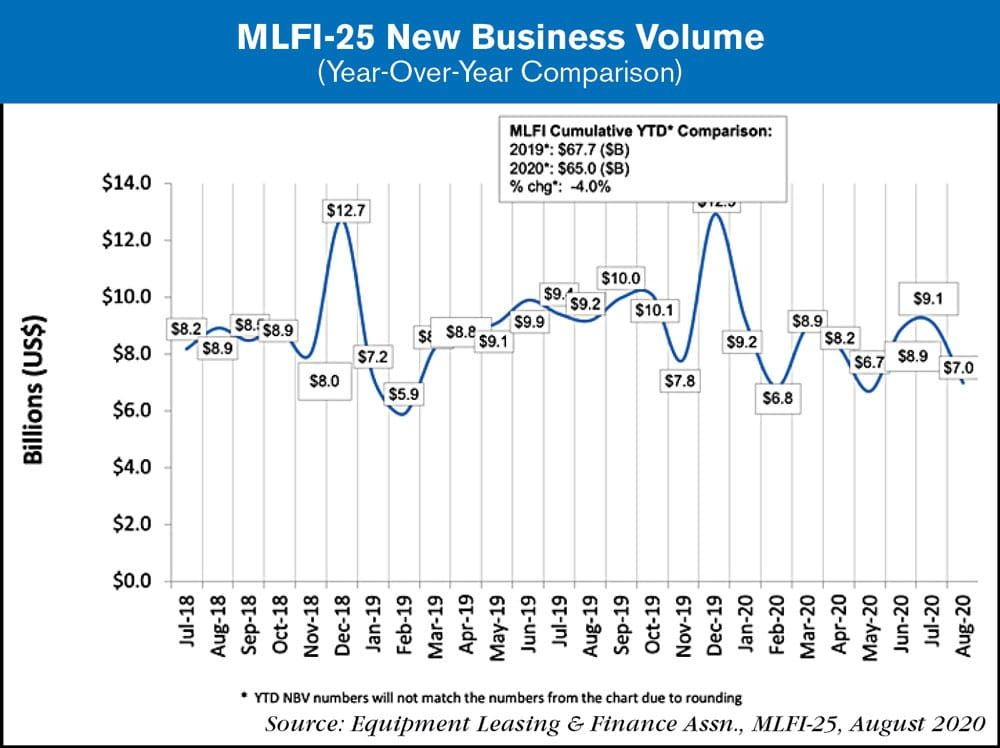 MLLFI-25 August 2020