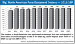 Big_North_American_Farm_Equipment_Dealers_—_2011-21P.jpg