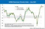 CEMA July 2021
