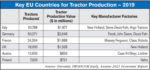 Key-EU-Countries-for-Tractor-Production-—-2019.jpg