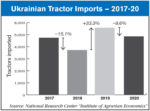 Ukrainian-Tractor-Imports-—-2017-20.jpg
