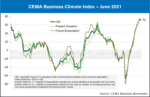 CEMA june 2021 barometer