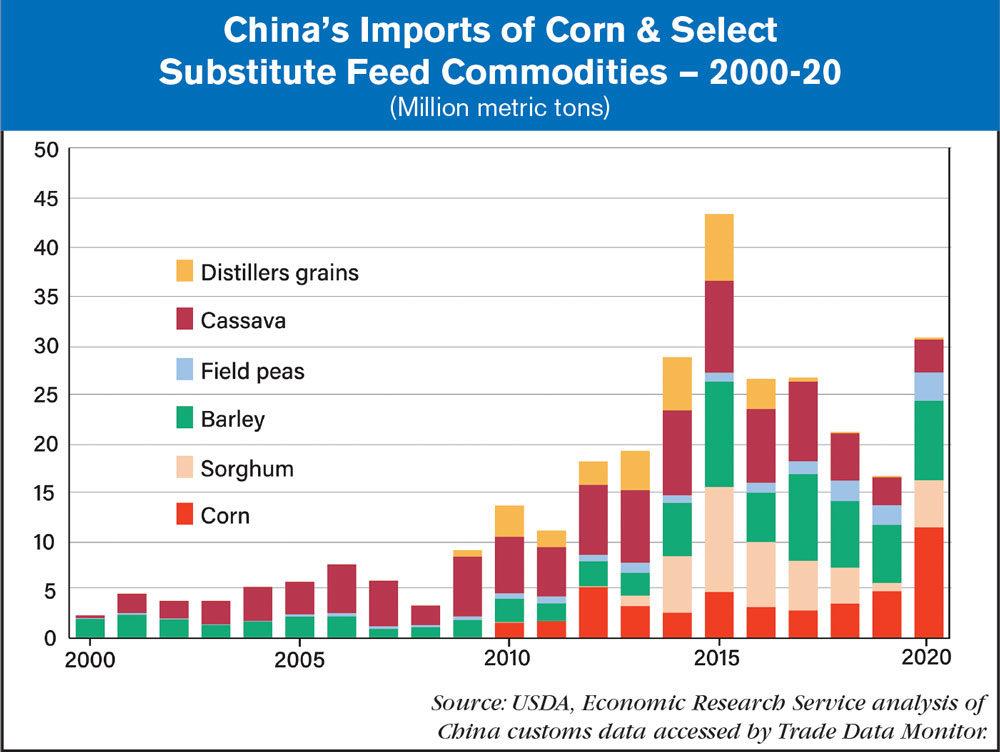 china imports 2020