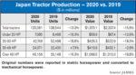 Japan-Tractor-Production-—-2020-vs-2019-700.jpg