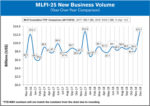 MLFI-25-New-Business-Volume.jpg