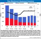 Titan-Equipment-Inventory