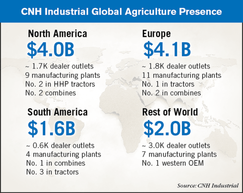 CNH-Industrial-Global-Agriculture-Presence.png