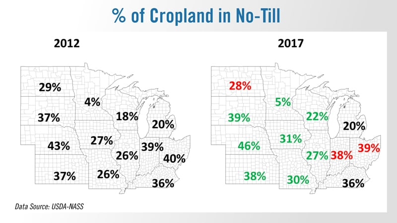 Percent-of-Cropland-in-No-Till
